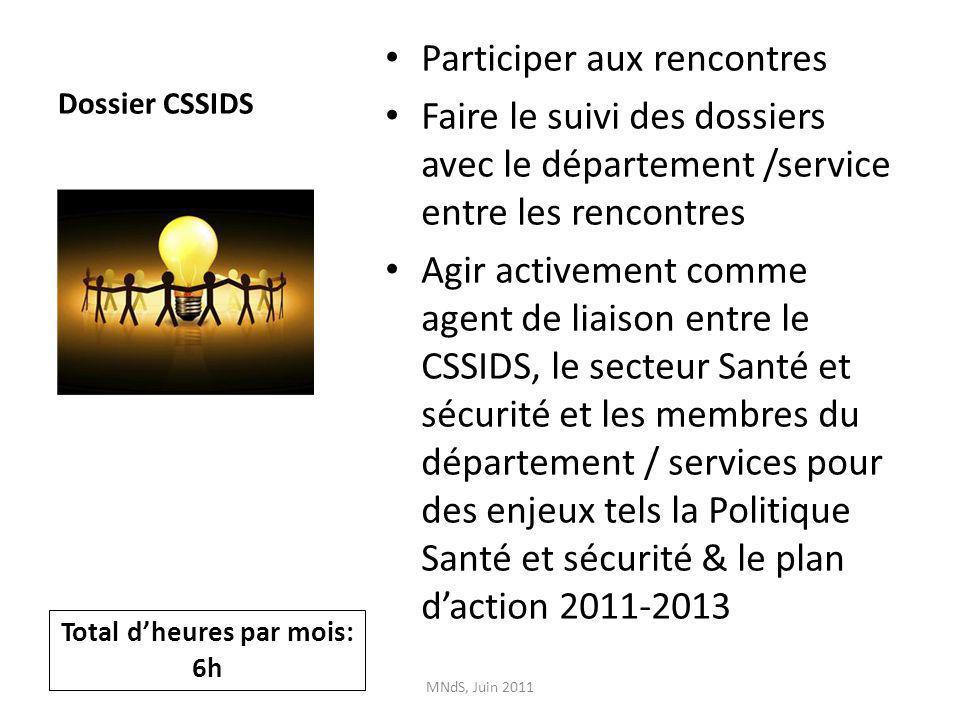 Dossier CSSIDS Participer aux rencontres Faire le suivi des dossiers avec le département /service entre les rencontres Agir activement comme agent de