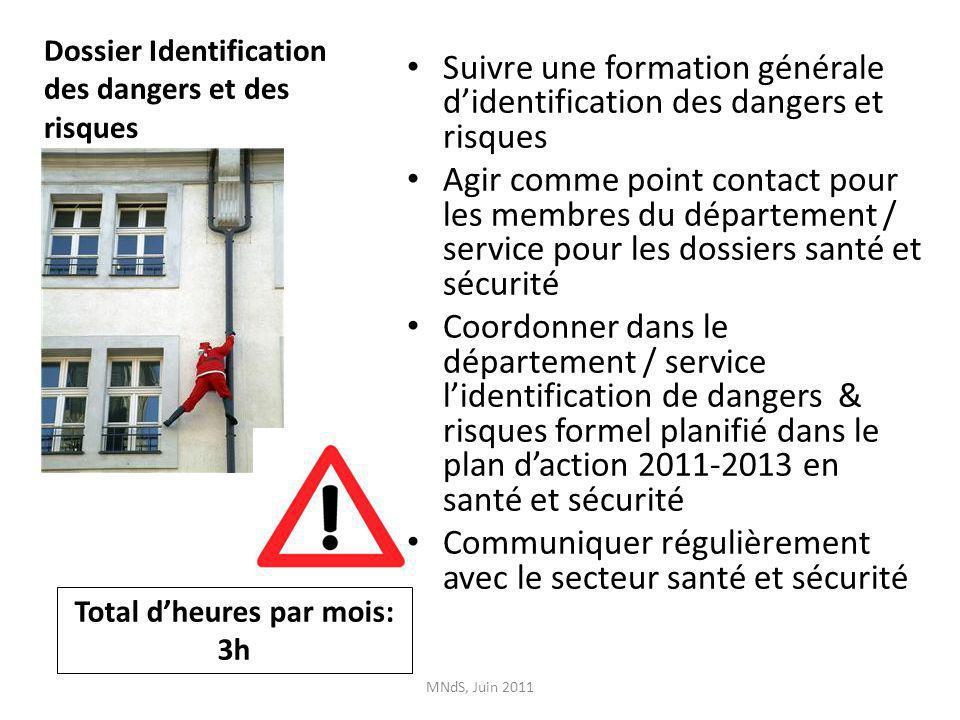 Dossier Identification des dangers et des risques Suivre une formation générale didentification des dangers et risques Agir comme point contact pour l