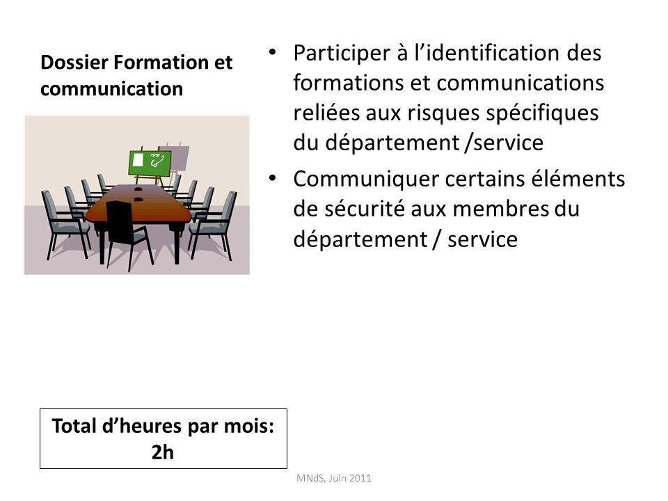 Dossier Formation et communication Participer à lidentification des formations et communications reliées aux risques spécifiques du département /servi
