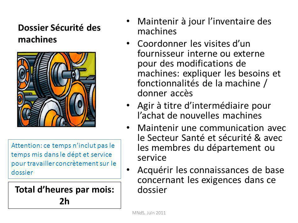 Dossier Sécurité des machines Maintenir à jour linventaire des machines Coordonner les visites dun fournisseur interne ou externe pour des modificatio