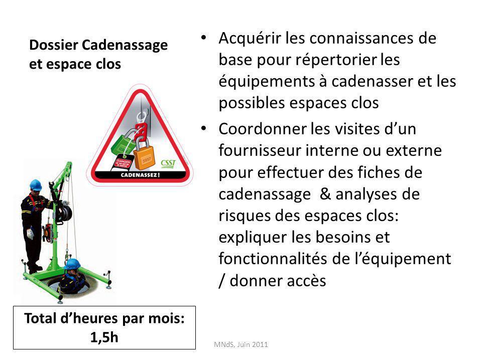 Dossier Cadenassage et espace clos Acquérir les connaissances de base pour répertorier les équipements à cadenasser et les possibles espaces clos Coor