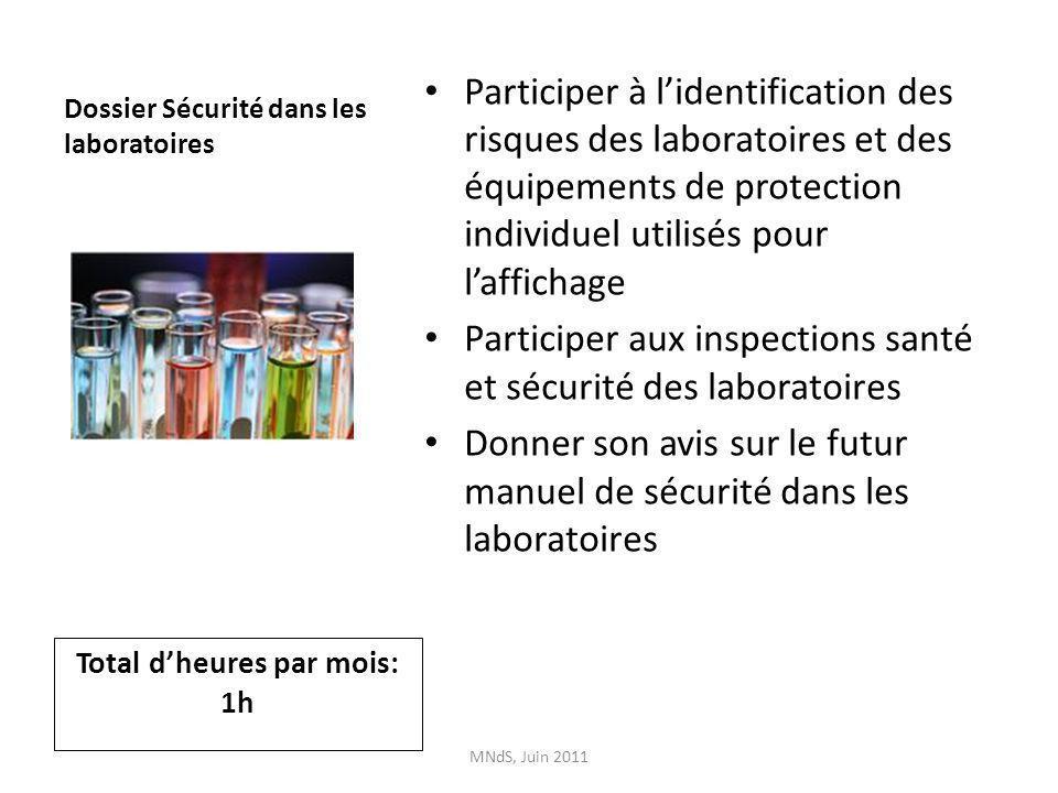 Dossier Sécurité dans les laboratoires Participer à lidentification des risques des laboratoires et des équipements de protection individuel utilisés