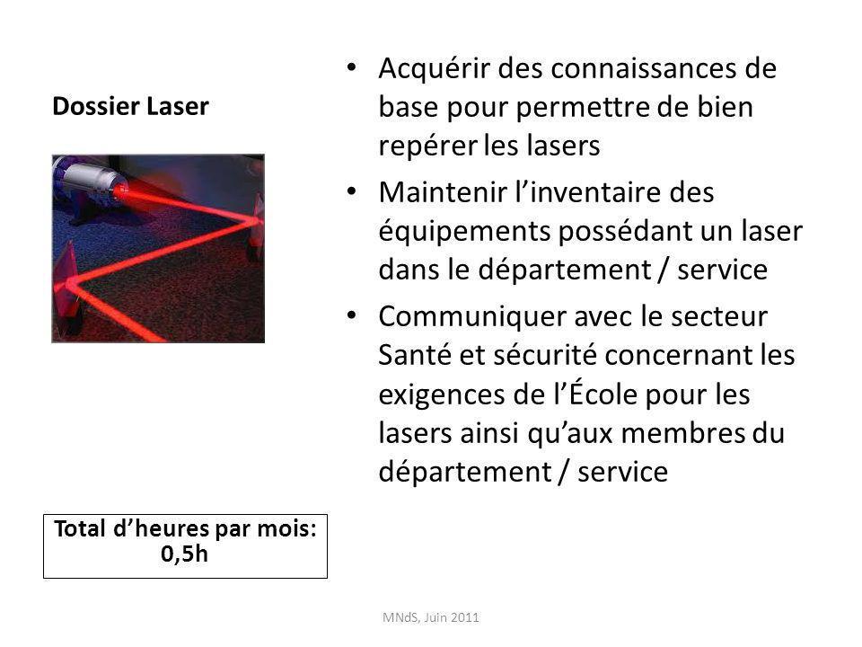 Dossier Laser Acquérir des connaissances de base pour permettre de bien repérer les lasers Maintenir linventaire des équipements possédant un laser dans le département / service Communiquer avec le secteur Santé et sécurité concernant les exigences de lÉcole pour les lasers ainsi quaux membres du département / service Total dheures par mois: 0,5h MNdS, Juin 2011