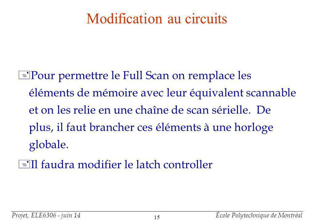 , ELE6306 - juin 14École Polytechnique de Montréal 15 Modification ...