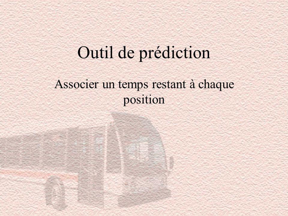 Outil de prédiction Associer un temps restant à chaque position