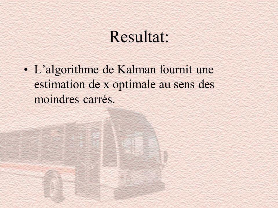 Resultat: Lalgorithme de Kalman fournit une estimation de x optimale au sens des moindres carrés.
