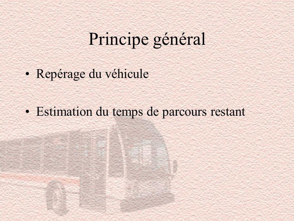 Principe général Repérage du véhicule Estimation du temps de parcours restant