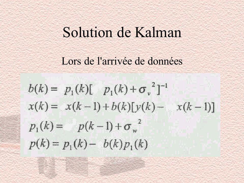 Principe Estimer l état dune variable gouvernée par une équation du type: A laide dune valeur mesurée du type: w et v sont les parties aléatoires de distribution gaussienne