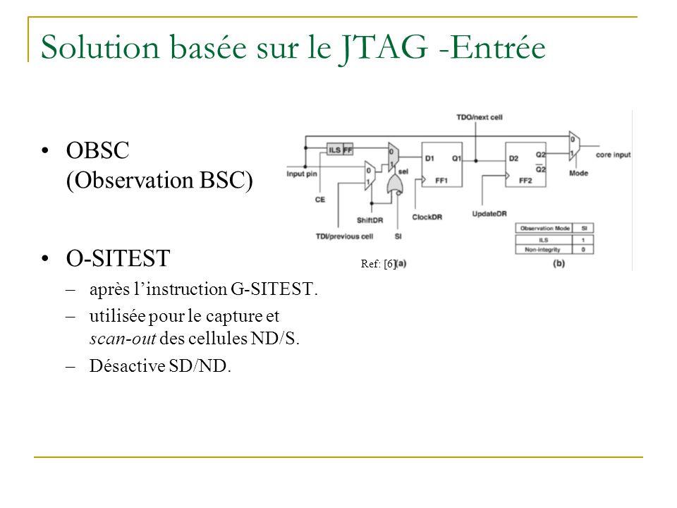 Solution basée sur le JTAG -Entrée OBSC (Observation BSC) O-SITEST –après linstruction G-SITEST.