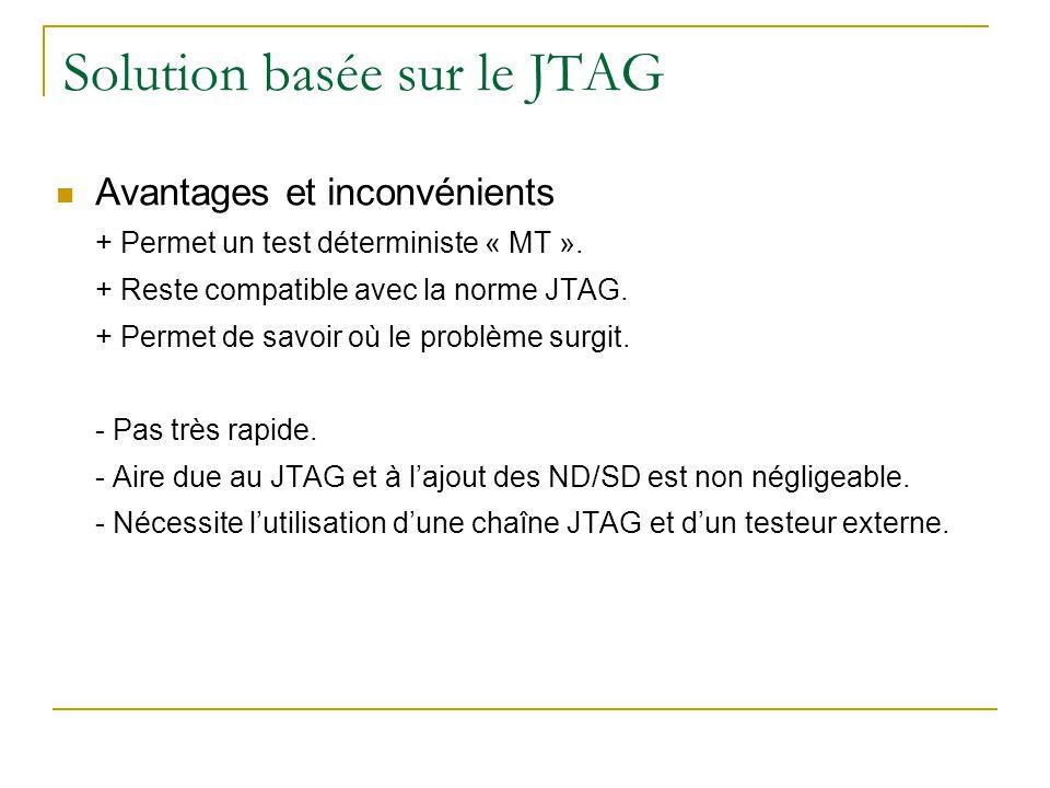 Solution basée sur le JTAG Avantages et inconvénients + Permet un test déterministe « MT ».