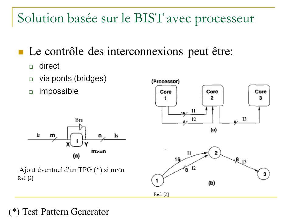 Solution basée sur le BIST avec processeur Le contrôle des interconnexions peut être: direct via ponts (bridges) impossible Ajout éventuel d un TPG (*) si m<n (*) Test Pattern Generator Ref: [2]