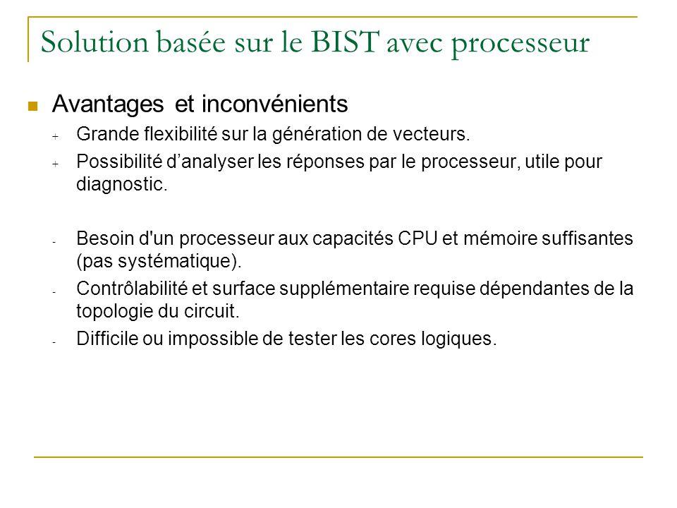 Solution basée sur le BIST avec processeur Avantages et inconvénients + Grande flexibilité sur la génération de vecteurs.