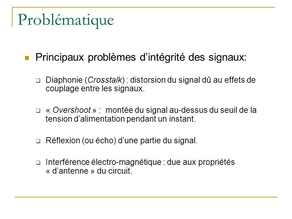 Problématique Principaux problèmes dintégrité des signaux: Diaphonie (Crosstalk) : distorsion du signal dû au effets de couplage entre les signaux.