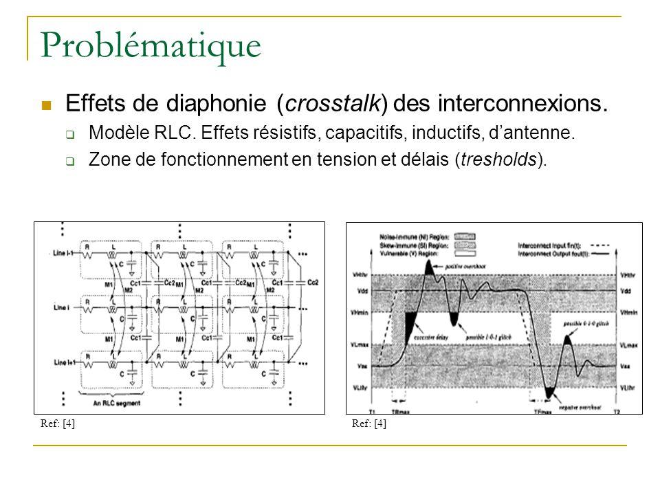 Problématique « Signal skew » : délai de larrivée du signal sur différents récepteurs.