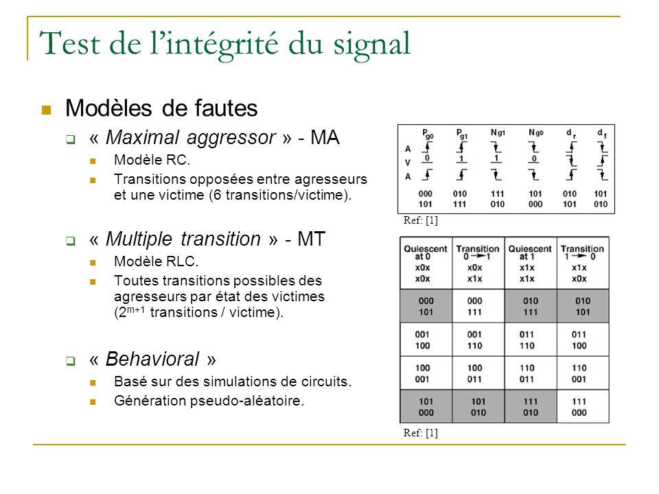 Test de lintégrité du signal Modèles de fautes « Maximal aggressor » - MA Modèle RC.