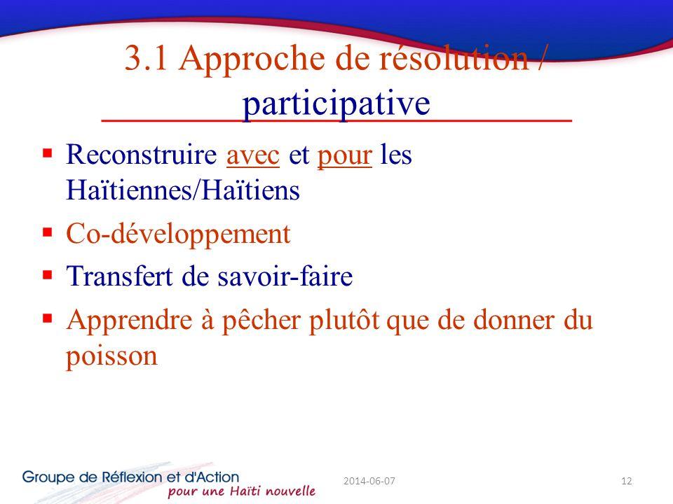 3.1 Approche de résolution / participative Reconstruire avec et pour les Haïtiennes/Haïtiens Co-développement Transfert de savoir-faire Apprendre à pêcher plutôt que de donner du poisson 2014-06-0712