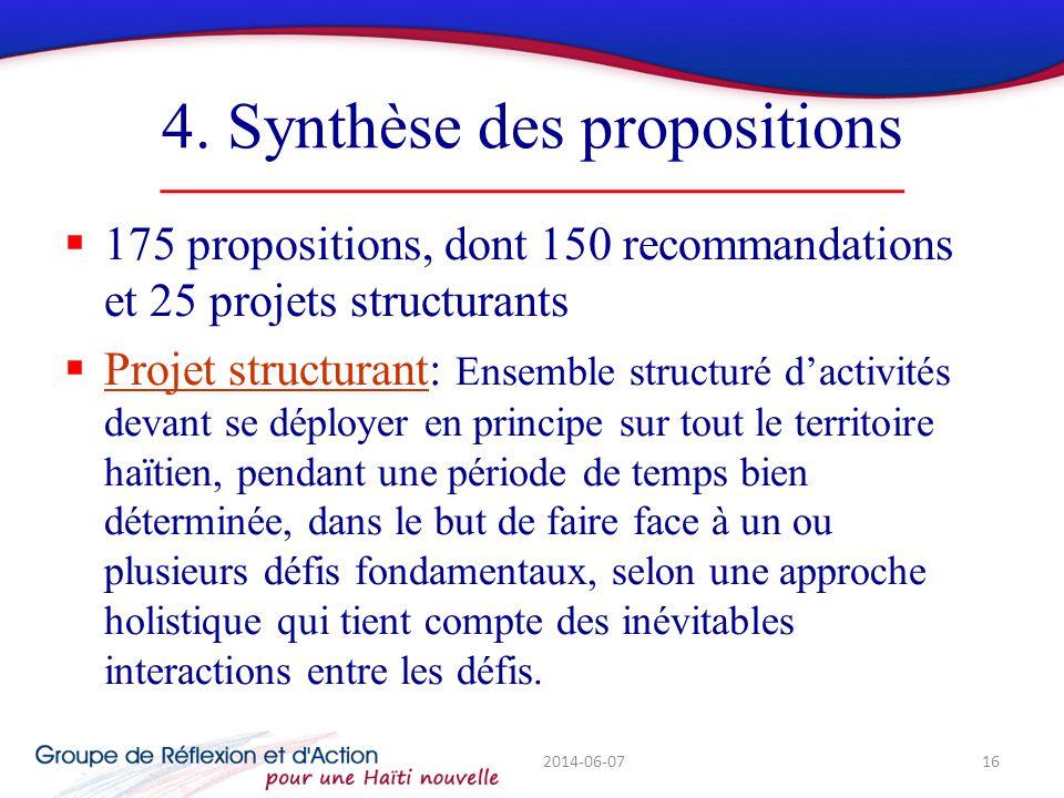4. Synthèse des propositions 175 propositions, dont 150 recommandations et 25 projets structurants Projet structurant: Ensemble structuré dactivités d