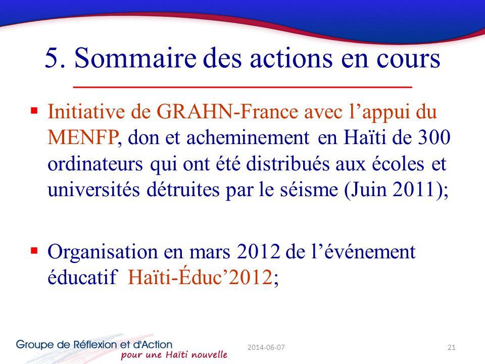 5. Sommaire des actions en cours Initiative de GRAHN-France avec lappui du MENFP, don et acheminement en Haïti de 300 ordinateurs qui ont été distribu