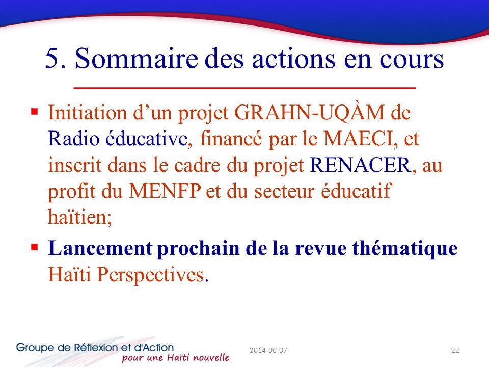 5. Sommaire des actions en cours Initiation dun projet GRAHN-UQÀM de Radio éducative, financé par le MAECI, et inscrit dans le cadre du projet RENACER