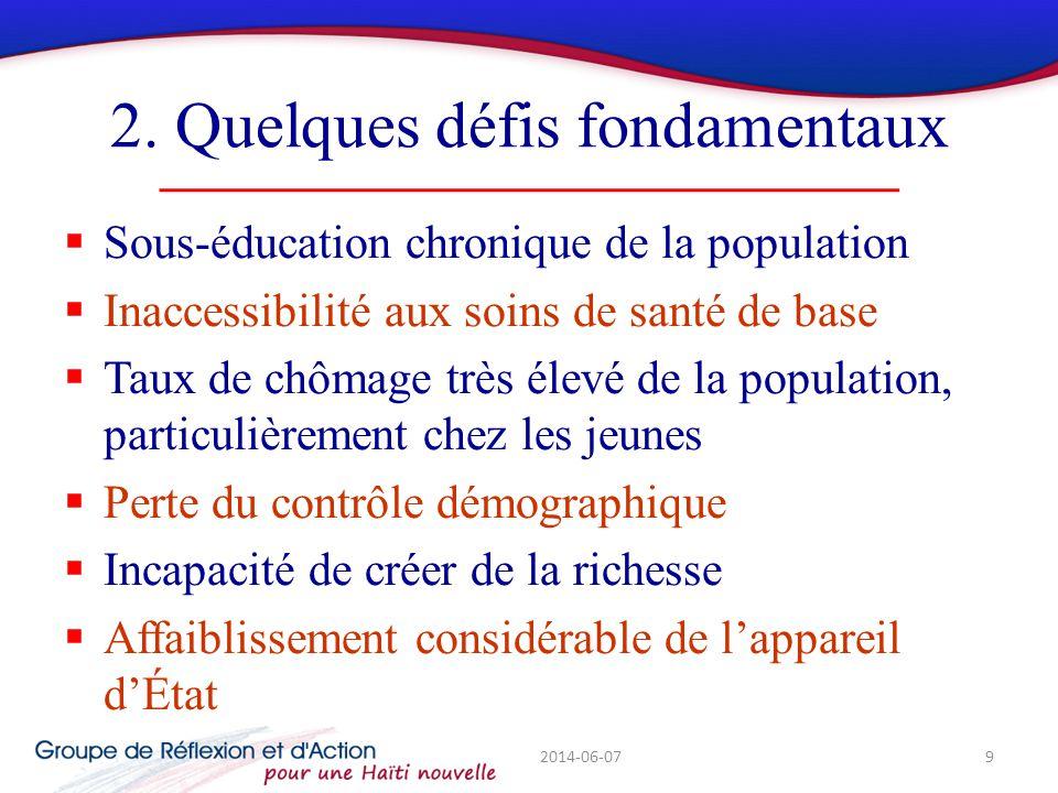 2. Quelques défis fondamentaux Sous-éducation chronique de la population Inaccessibilité aux soins de santé de base Taux de chômage très élevé de la p