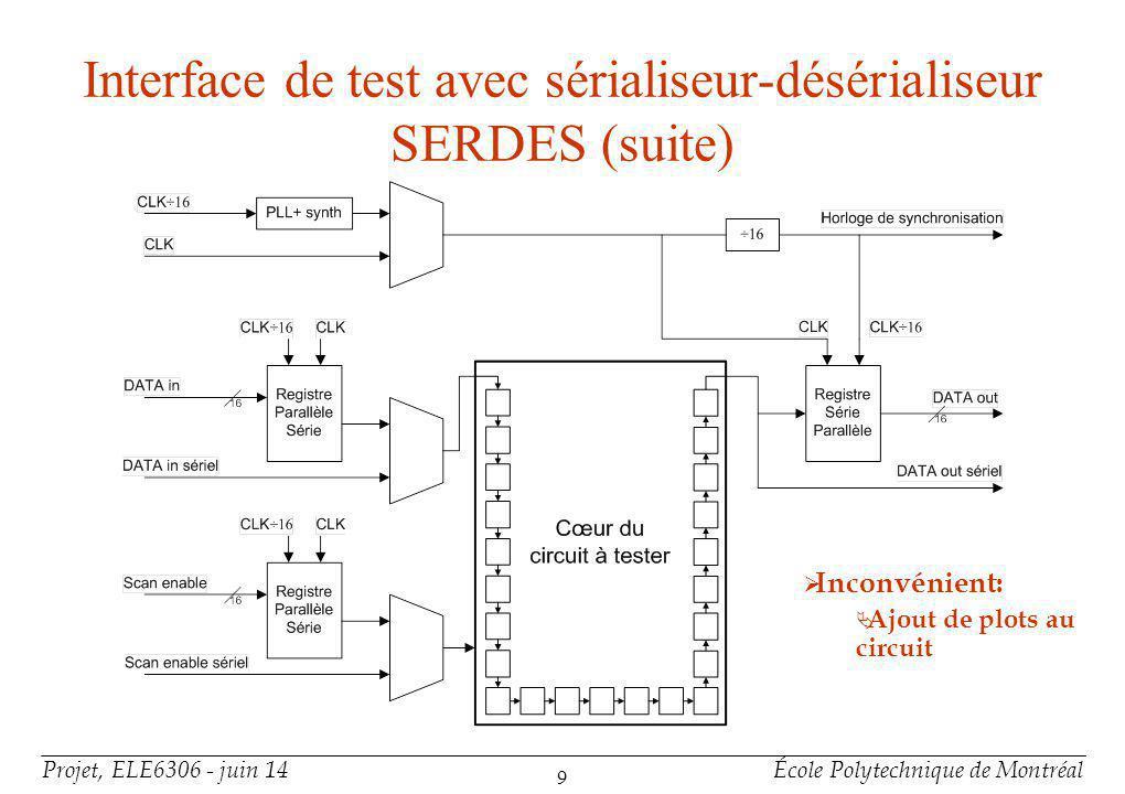 Projet, ELE6306 - juin 14École Polytechnique de Montréal 9 Interface de test avec sérialiseur-désérialiseur SERDES (suite) Inconvénient: Ajout de plot
