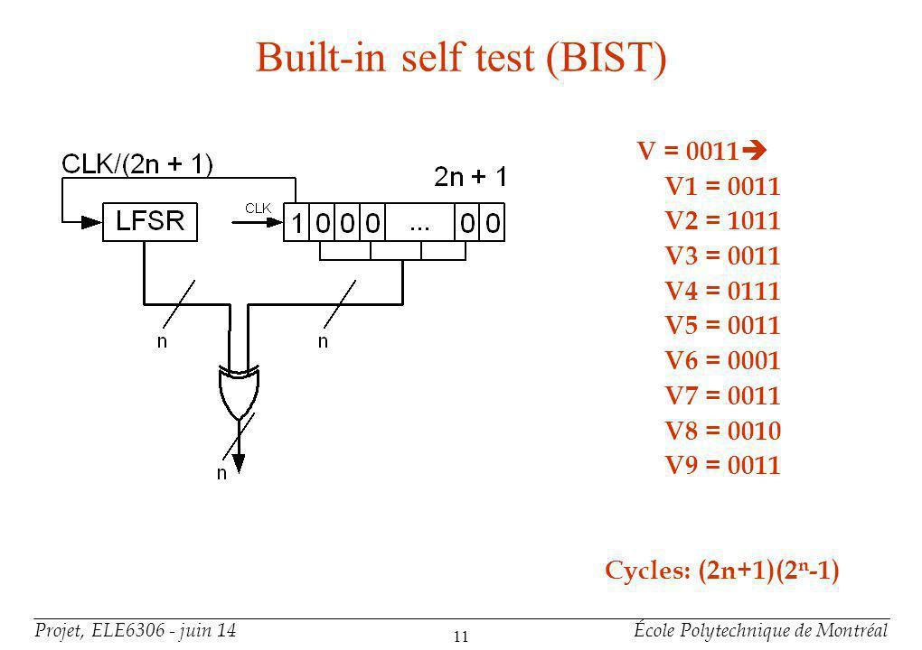 Projet, ELE6306 - juin 14École Polytechnique de Montréal 11 V = 0011 V1 = 0011 V2 = 1011 V3 = 0011 V4 = 0111 V5 = 0011 V6 = 0001 V7 = 0011 V8 = 0010 V