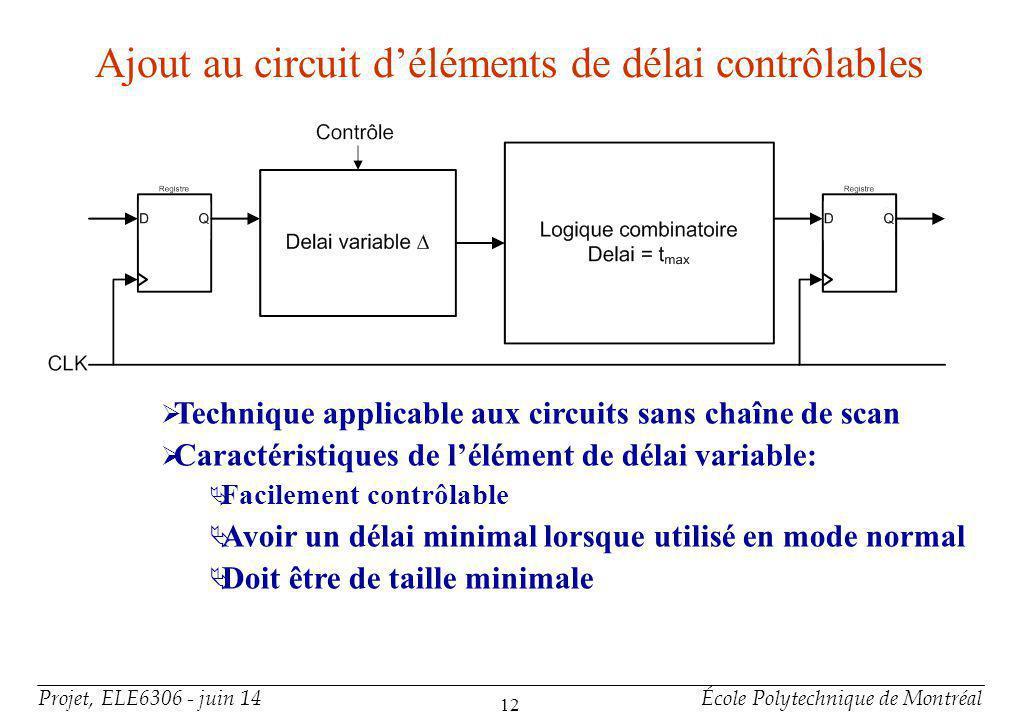 Projet, ELE6306 - juin 14École Polytechnique de Montréal 12 Ajout au circuit déléments de délai contrôlables Technique applicable aux circuits sans ch