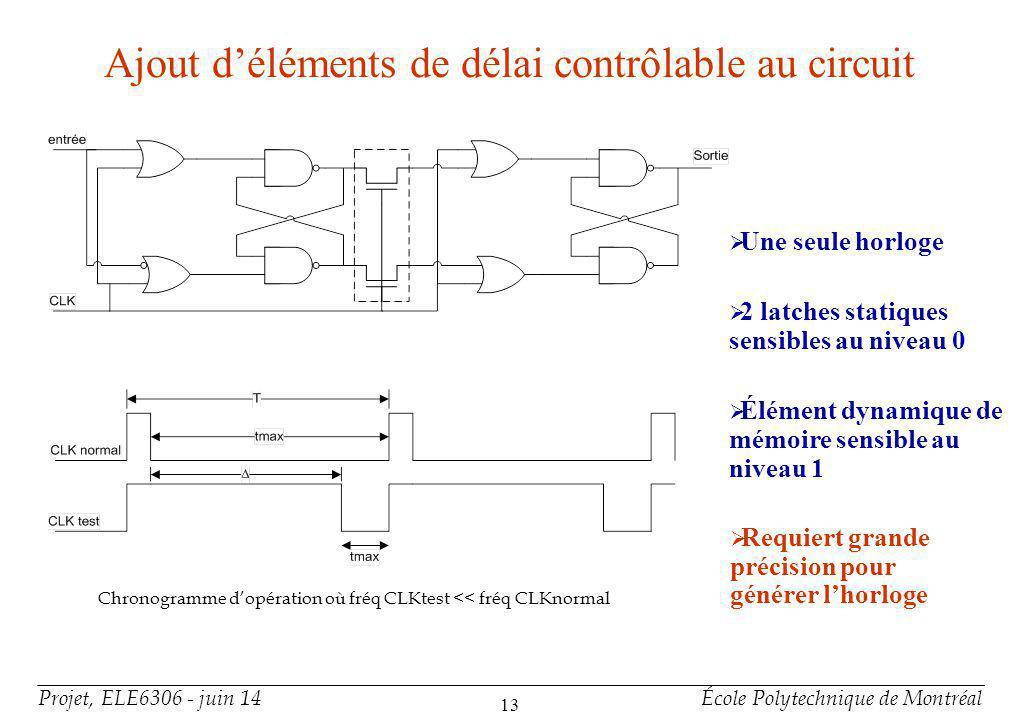 Projet, ELE6306 - juin 14École Polytechnique de Montréal 13 Ajout déléments de délai contrôlable au circuit Une seule horloge 2 latches statiques sens