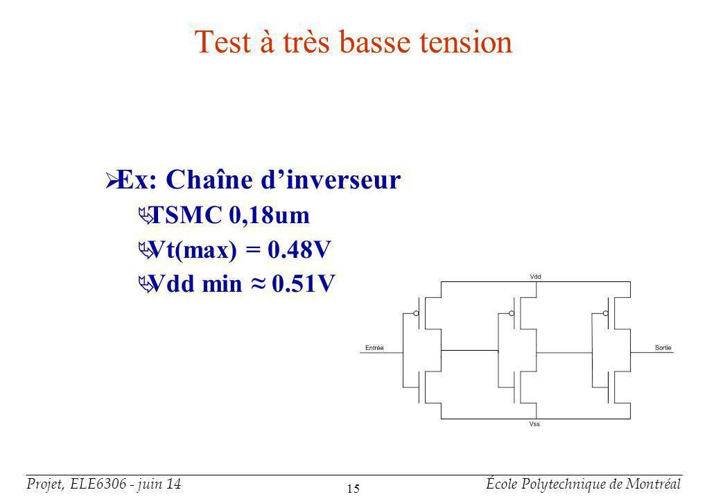 Projet, ELE6306 - juin 14École Polytechnique de Montréal 15 Test à très basse tension Ex: Chaîne dinverseur TSMC 0,18um Vt(max) = 0.48V Vdd min 0.51V