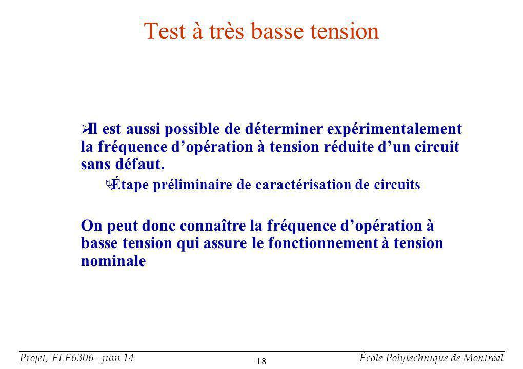 Projet, ELE6306 - juin 14École Polytechnique de Montréal 18 Test à très basse tension Il est aussi possible de déterminer expérimentalement la fréquen