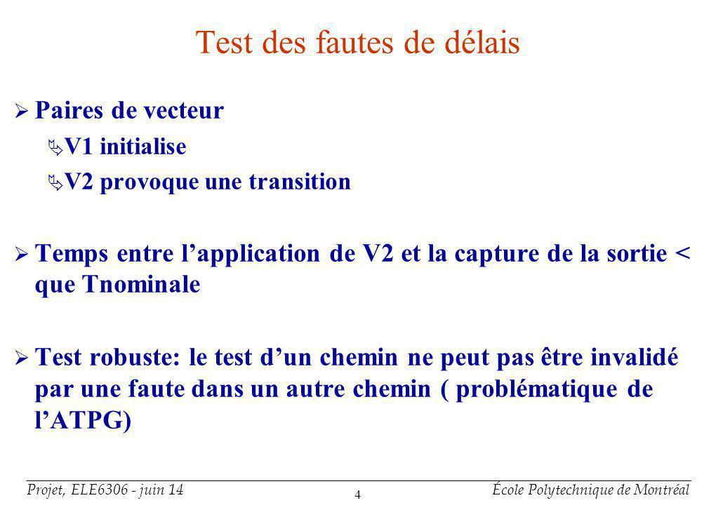 Projet, ELE6306 - juin 14École Polytechnique de Montréal 4 Test des fautes de délais Paires de vecteur V1 initialise V2 provoque une transition Temps