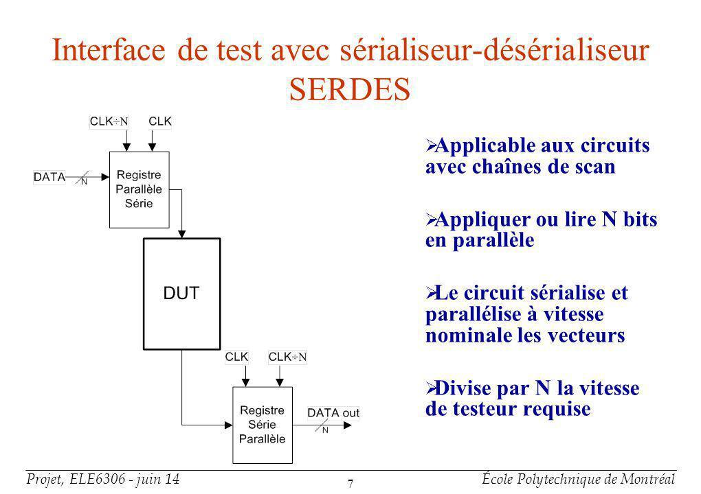 Projet, ELE6306 - juin 14École Polytechnique de Montréal 7 Interface de test avec sérialiseur-désérialiseur SERDES Applicable aux circuits avec chaîne