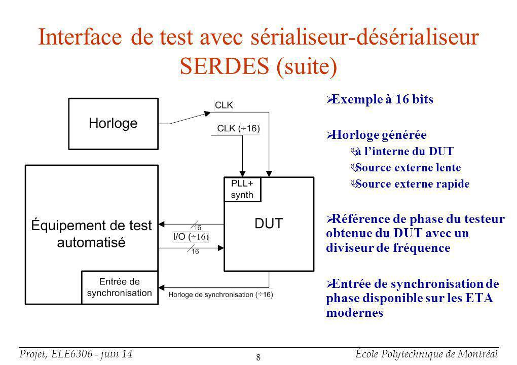 Projet, ELE6306 - juin 14École Polytechnique de Montréal 8 Interface de test avec sérialiseur-désérialiseur SERDES (suite) Exemple à 16 bits Horloge g