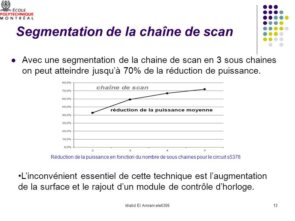 khalid El Amrani-ele630613 Segmentation de la chaîne de scan Avec une segmentation de la chaine de scan en 3 sous chaines on peut atteindre jusquà 70%