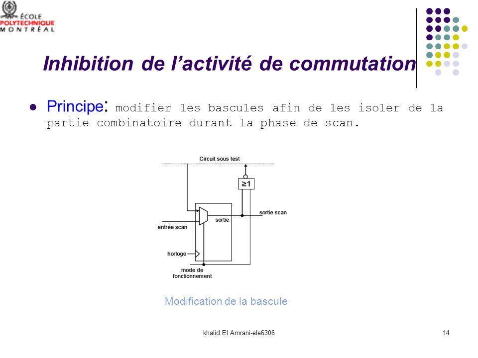 khalid El Amrani-ele630614 Inhibition de lactivité de commutation Principe : modifier les bascules afin de les isoler de la partie combinatoire durant