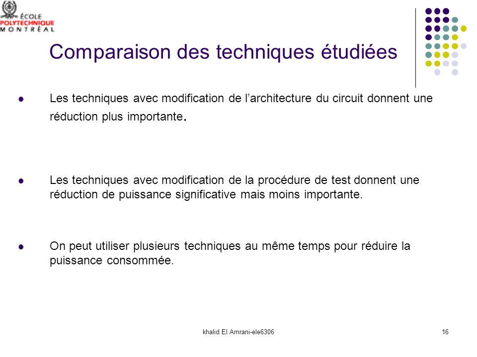 khalid El Amrani-ele630616 Comparaison des techniques étudiées Les techniques avec modification de larchitecture du circuit donnent une réduction plus