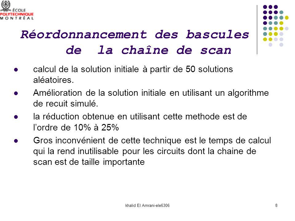khalid El Amrani-ele63068 Réordonnancement des bascules de la chaîne de scan calcul de la solution initiale à partir de 50 solutions aléatoires. Améli