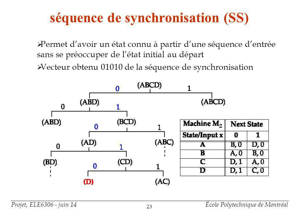 Projet, ELE6306 - juin 14École Polytechnique de Montréal 23 séquence de synchronisation (SS) Permet davoir un état connu à partir dune séquence dentrée sans se préoccuper de létat initial au départ Vecteur obtenu 01010 de la séquence de synchronisation
