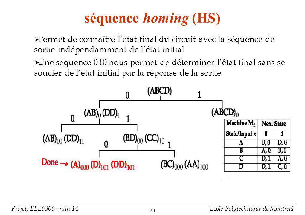 Projet, ELE6306 - juin 14École Polytechnique de Montréal 24 séquence homing (HS) Permet de connaître létat final du circuit avec la séquence de sortie indépendamment de létat initial Une séquence 010 nous permet de déterminer létat final sans se soucier de létat initial par la réponse de la sortie