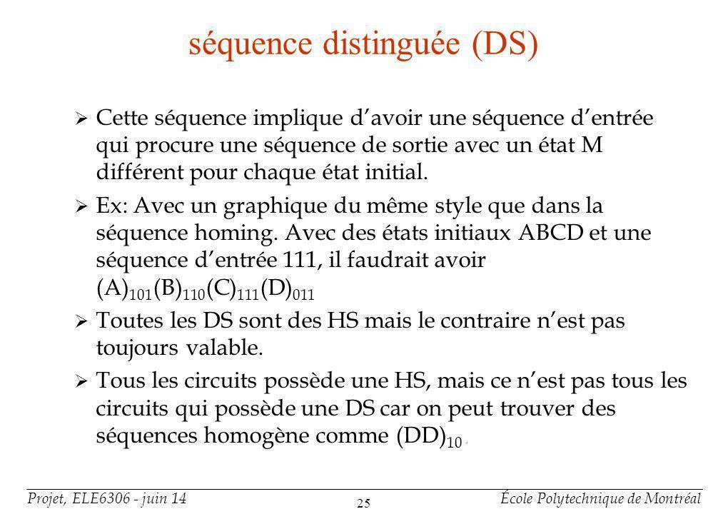 Projet, ELE6306 - juin 14École Polytechnique de Montréal 26 La séquence de transition (TS) Permet de passer dun état S1 à un état S2 par la plus petite séquence dentrée.