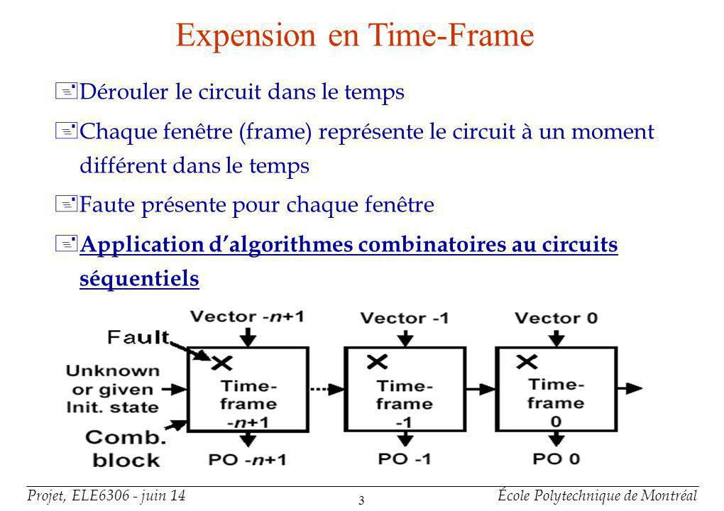 Projet, ELE6306 - juin 14École Polytechnique de Montréal 4 Raisons +5 valeurs logiques ne prenaient pas en compte la répétition des effets dune faute dans un circuit séquentiel +Propagation faute jusquà une sortie primaire, celle-ci sera présente pour chaque time frame.