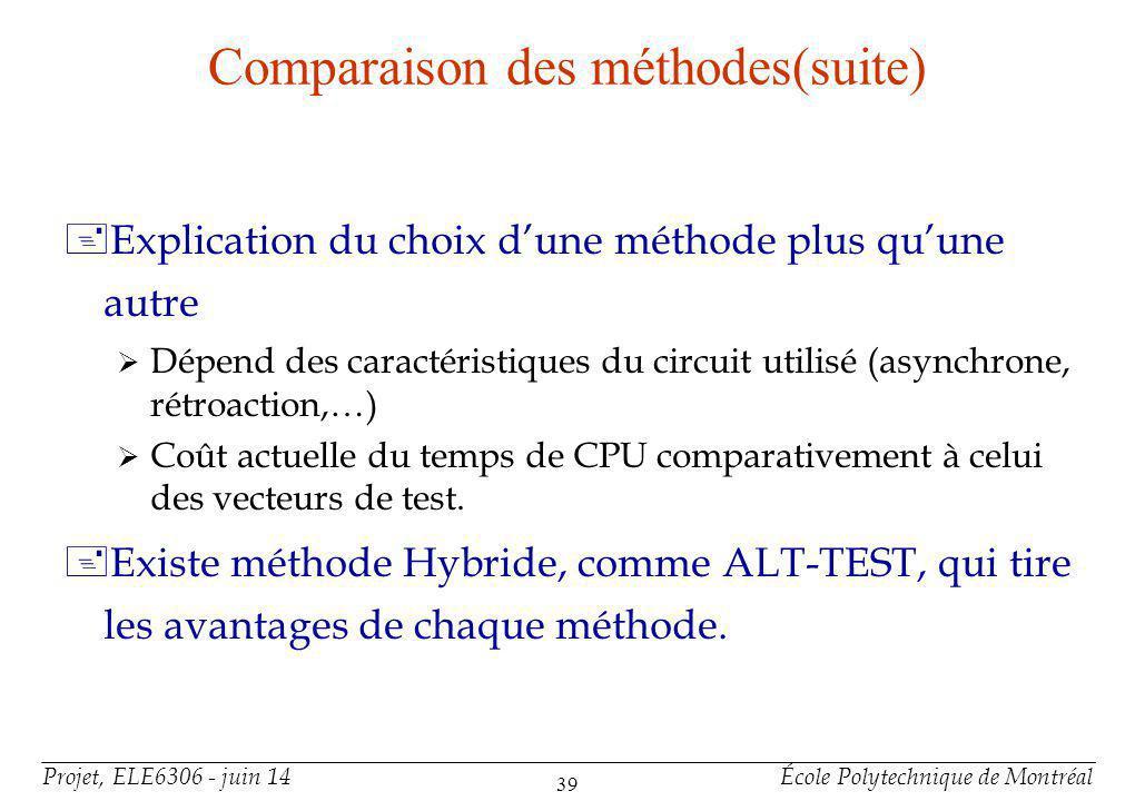 Projet, ELE6306 - juin 14École Polytechnique de Montréal 39 Comparaison des méthodes(suite) +Explication du choix dune méthode plus quune autre Dépend des caractéristiques du circuit utilisé (asynchrone, rétroaction,…) Coût actuelle du temps de CPU comparativement à celui des vecteurs de test.