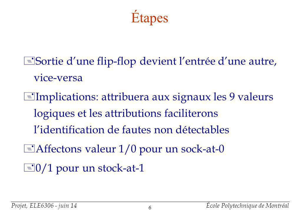 Projet, ELE6306 - juin 14École Polytechnique de Montréal 6 Étapes +Sortie dune flip-flop devient lentrée dune autre, vice-versa +Implications: attribuera aux signaux les 9 valeurs logiques et les attributions faciliterons lidentification de fautes non détectables +Affectons valeur 1/0 pour un sock-at-0 +0/1 pour un stock-at-1