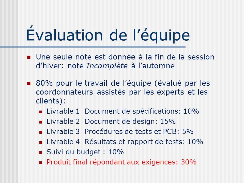 Évaluation de léquipe Une seule note est donnée à la fin de la session dhiver: note Incomplète à lautomne 80% pour le travail de léquipe (évalué par les coordonnateurs assistés par les experts et les clients): Livrable 1 Document de spécifications: 10% Livrable 2 Document de design: 15% Livrable 3 Procédures de tests et PCB: 5% Livrable 4 Résultats et rapport de tests: 10% Suivi du budget : 10% Produit final répondant aux exigences: 30%