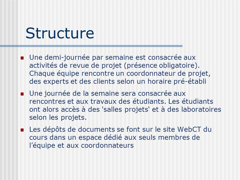 Structure Une demi-journée par semaine est consacrée aux activités de revue de projet (présence obligatoire).