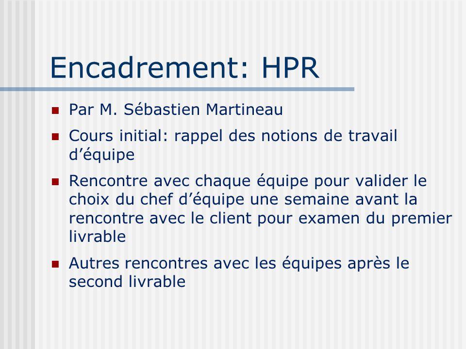 Encadrement: HPR Par M.