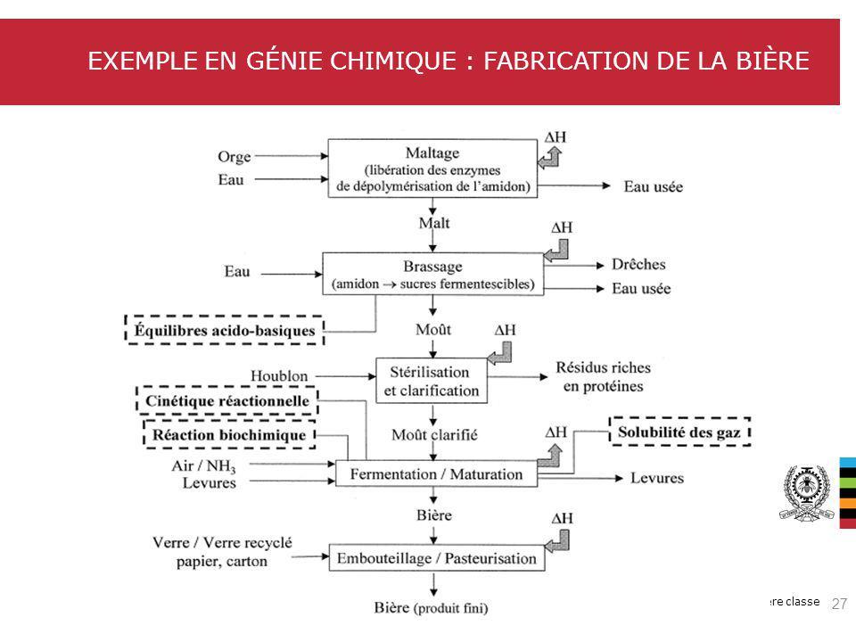 Le génie en première classe EXEMPLE EN GÉNIE CHIMIQUE : FABRICATION DE LA BIÈRE 27