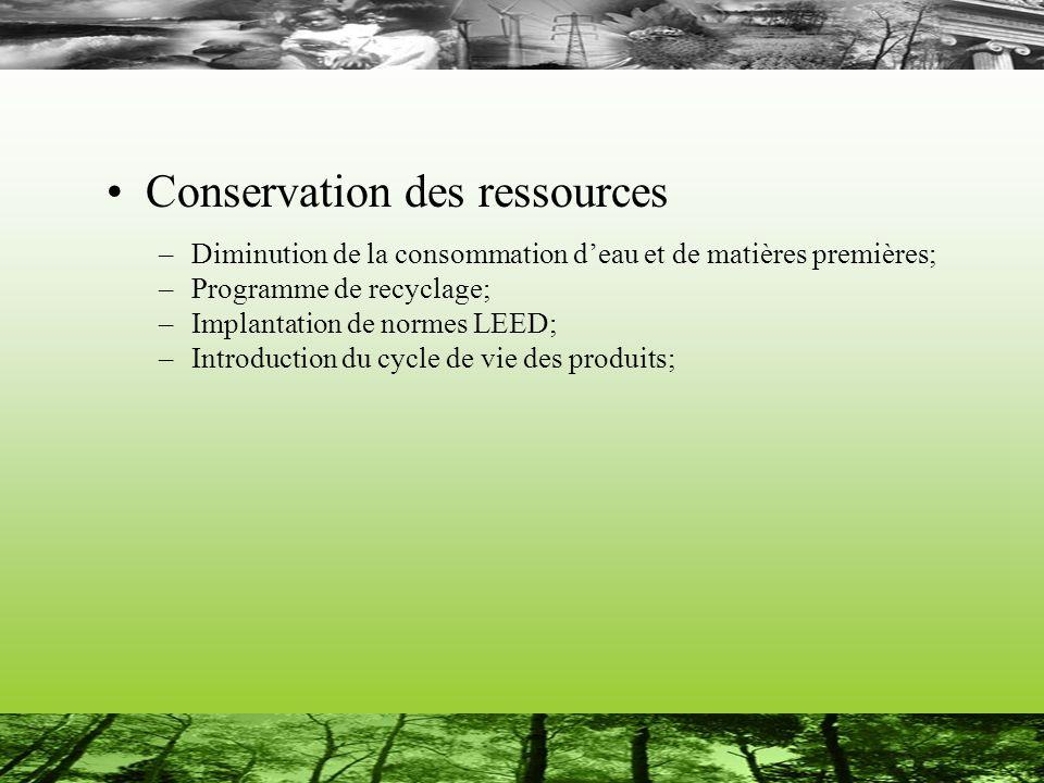 Conservation des ressources –Diminution de la consommation deau et de matières premières; –Programme de recyclage; –Implantation de normes LEED; –Introduction du cycle de vie des produits;