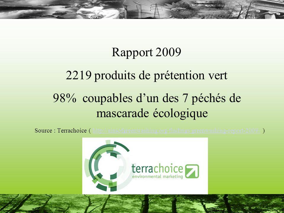 Rapport 2009 2219 produits de prétention vert 98% coupables dun des 7 péchés de mascarade écologique Source : Terrachoice ( http://sinsofgreenwashing.org/findings/greenwashing-report-2009/ )http://sinsofgreenwashing.org/findings/greenwashing-report-2009/