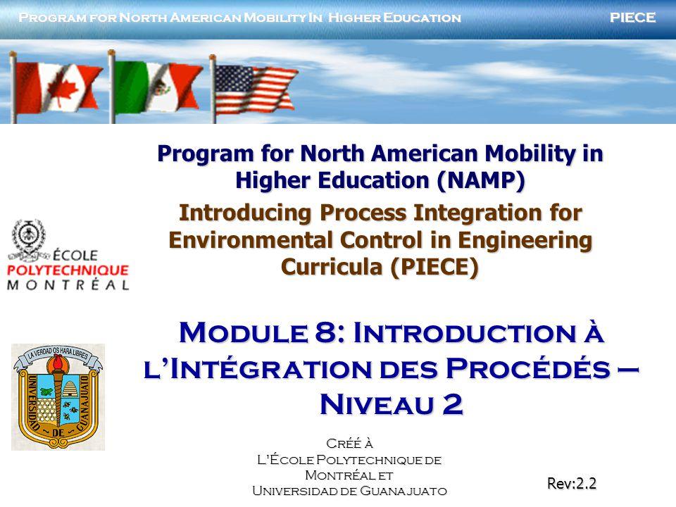 PIECENAMP Module 8: Introduction à l Intégration des Procédés 62 Question 1 Quelle est la principale utilisation de lanalyse des composantes.